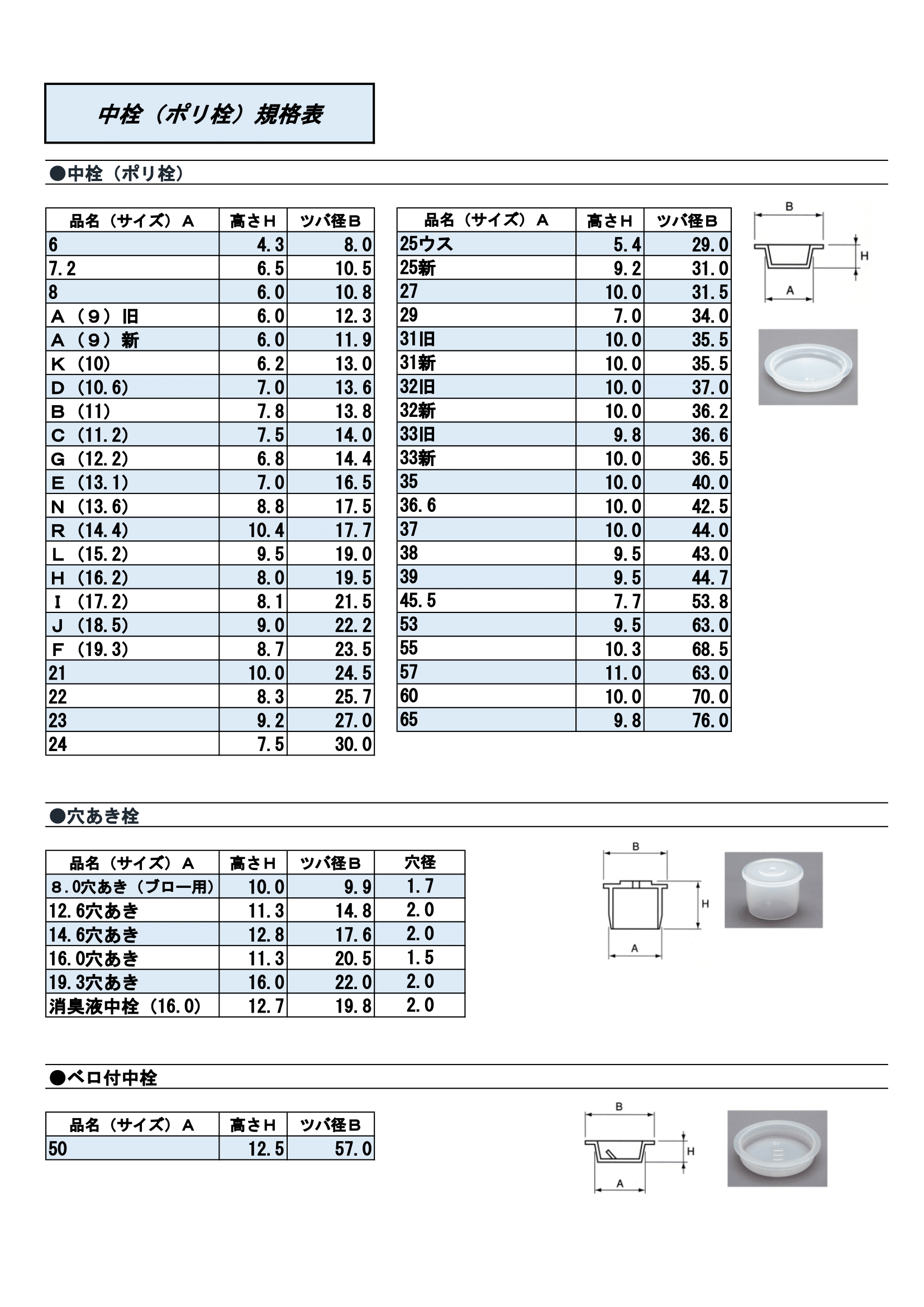 中栓(ポリ栓)、パイプ保護栓、穴あき栓、など